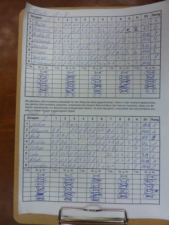 Ergebnis Einzelbewerb 29-01-2011