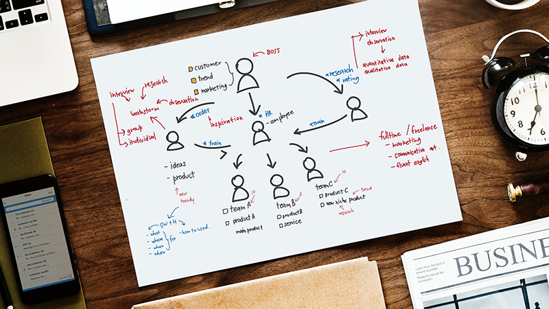 How to Become a More Successful PR Specialist: Master PR Theories and Models First