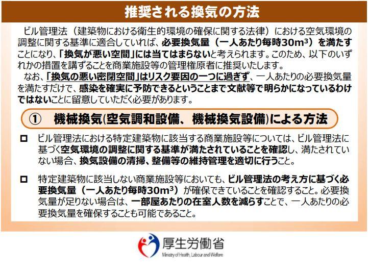 美容室プロロコロナ対策厚生労働省推奨換気方法画像2