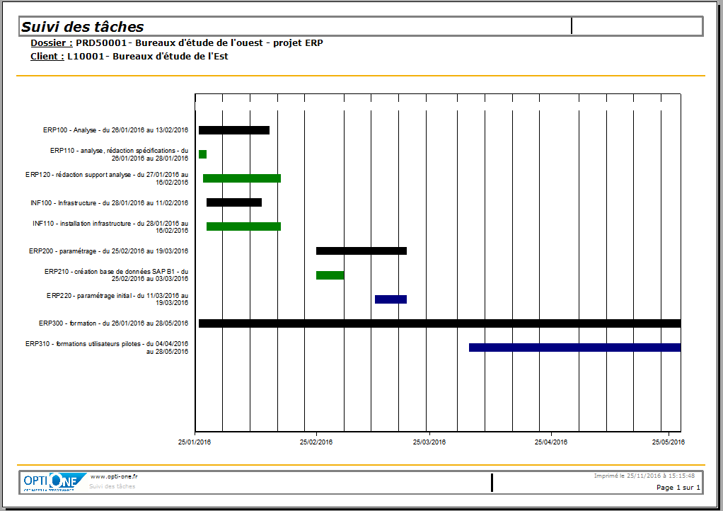 diagramme de gant des tâches | cliquez pour agrandir