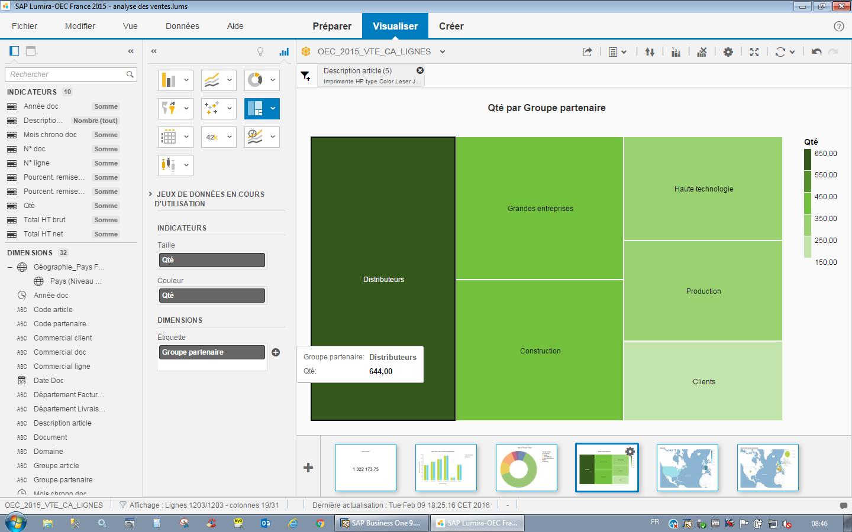 SAP Lumira | cliquez pour agrandir