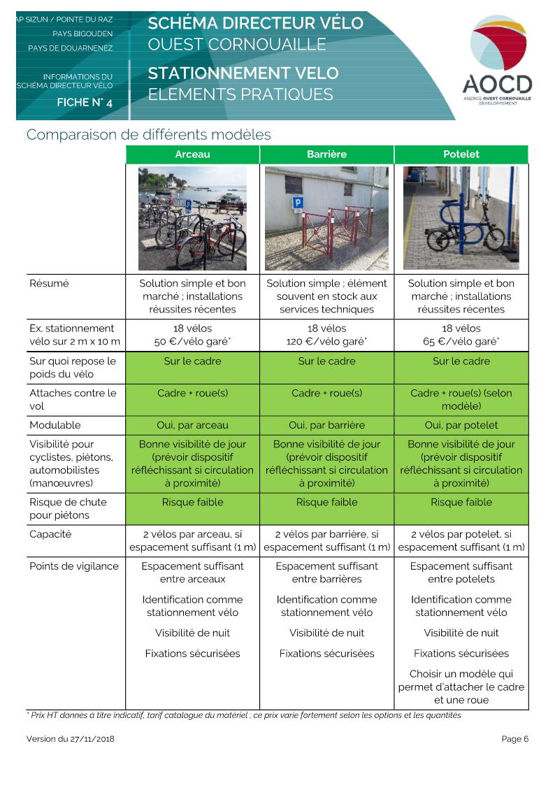 Fiche n°4 - Stationnement vélo - éléments pratiques - comparatif des modèles à partir de la page 6