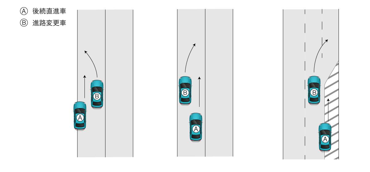 ゼブラゾーン走行車との衝突事故について記事を書きました