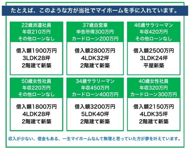 山形県の住宅ローンのご相談ならイヅミ電気工業通販住宅事業部におまかせください
