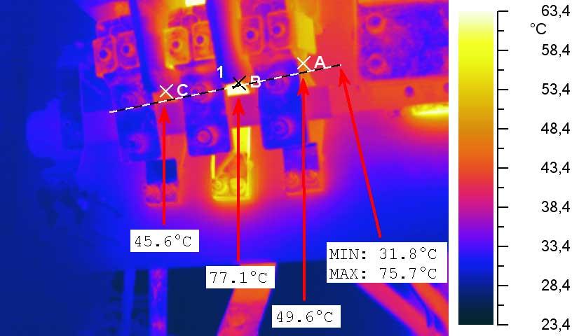 Диагностика тепловизором