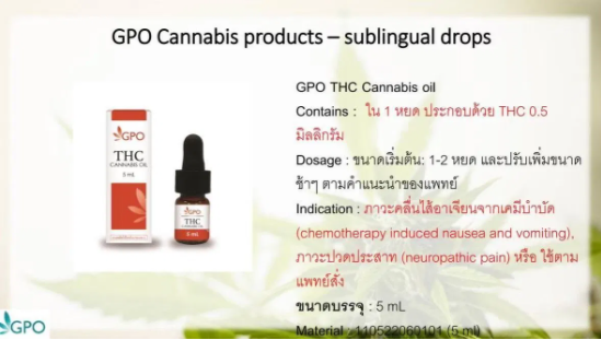 GPO - Cannabis products - sublingual drops