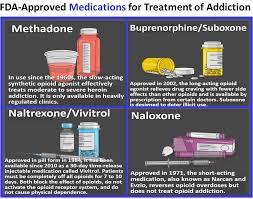 Subutex - Entzugsmittel neben MethadonSubutex - Entzugsmittel neben Methadon