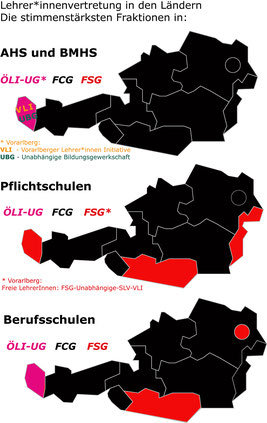 Lehrer*innenvertretung in den Ländern - Die stimmenstärksten Fraktionen in AHS, APS, BMHS und BS Bild:spagra