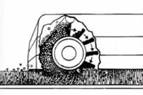 回転ブラシ付きアップライト型掃除機