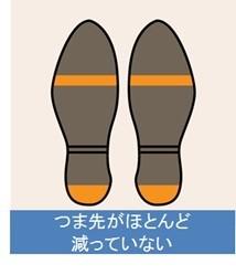 腰痛もちの靴