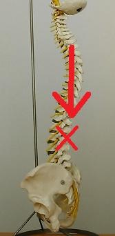 足腰の痛みの原因