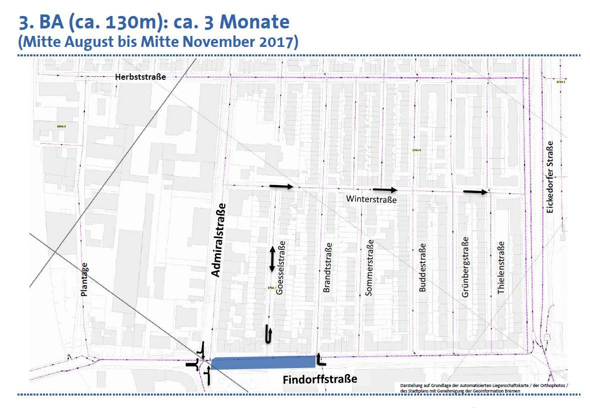 5. Admiralstraße bis Höhe Brandtstraße ©hansewasser