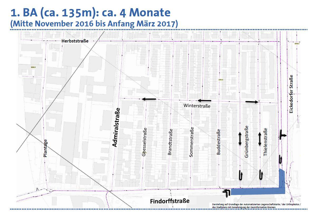 1. Einmündungsbereich Eickedorfer Straße bis Höhe Grünbergstraße/Buddestraße ©hansewasser