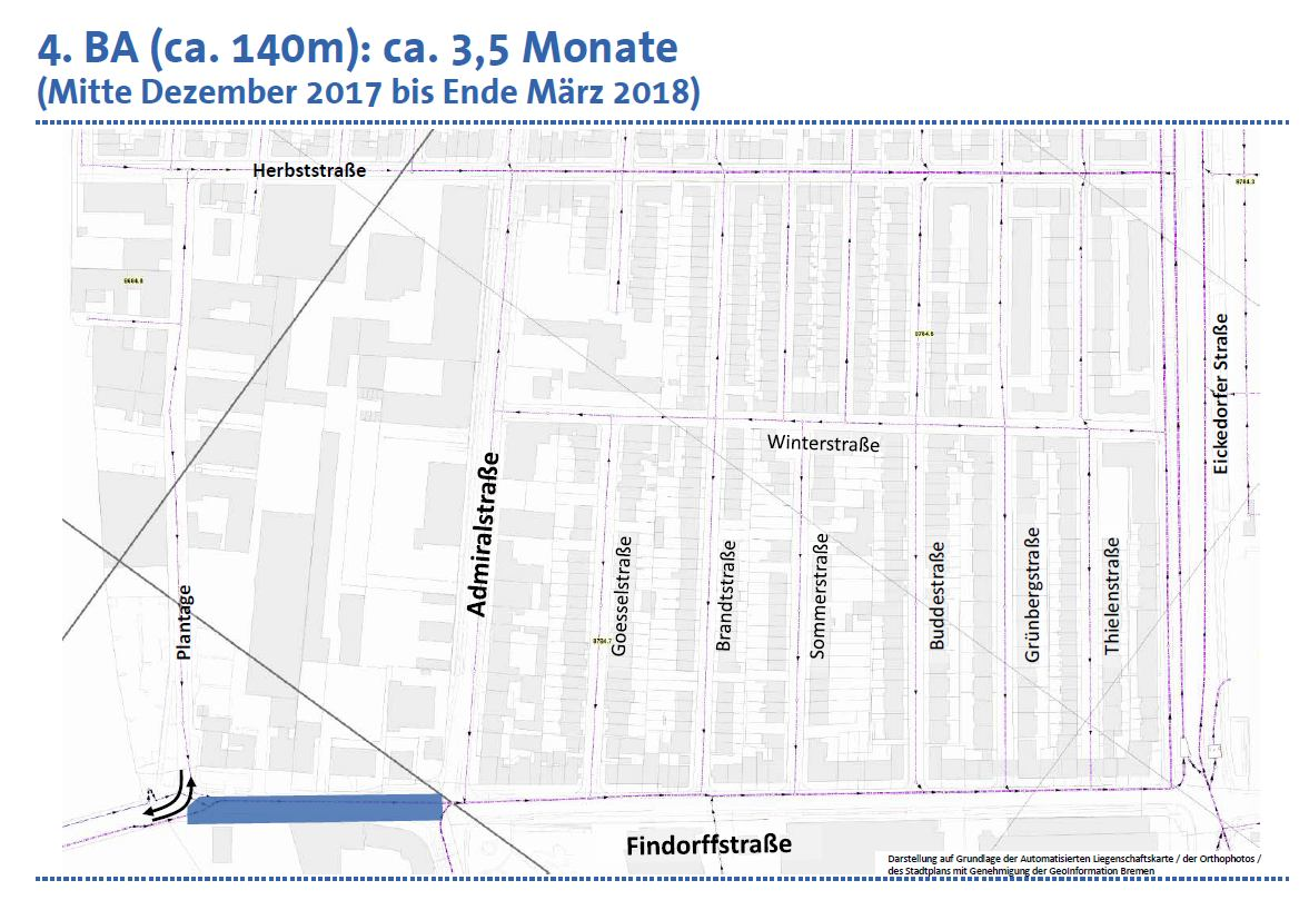 7. Plantage bis Höhe Admiralstraße © hansewasser