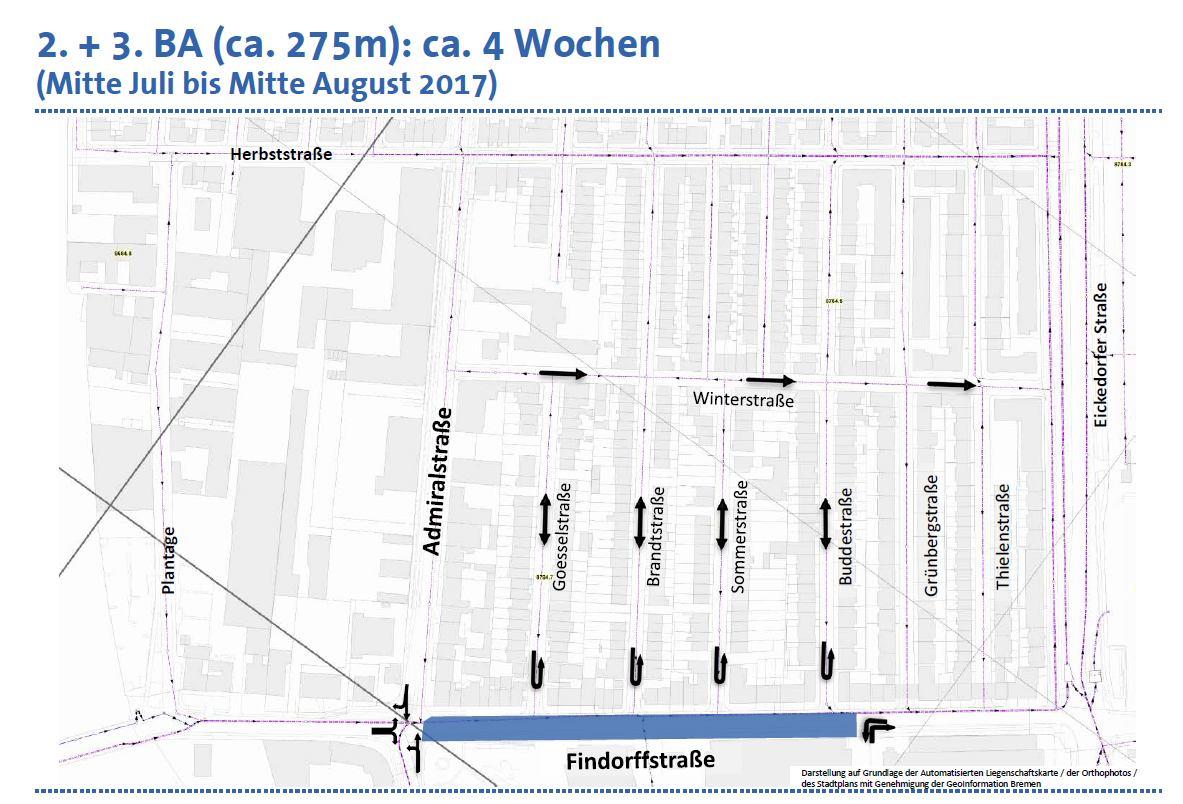 4. Buddestraße bis Admiralstraße ©hansewasser