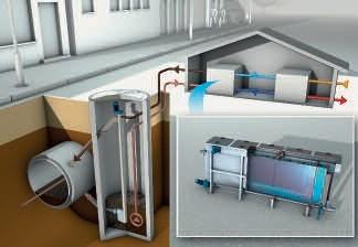 Schaubild Abwasserwärmegewinnung