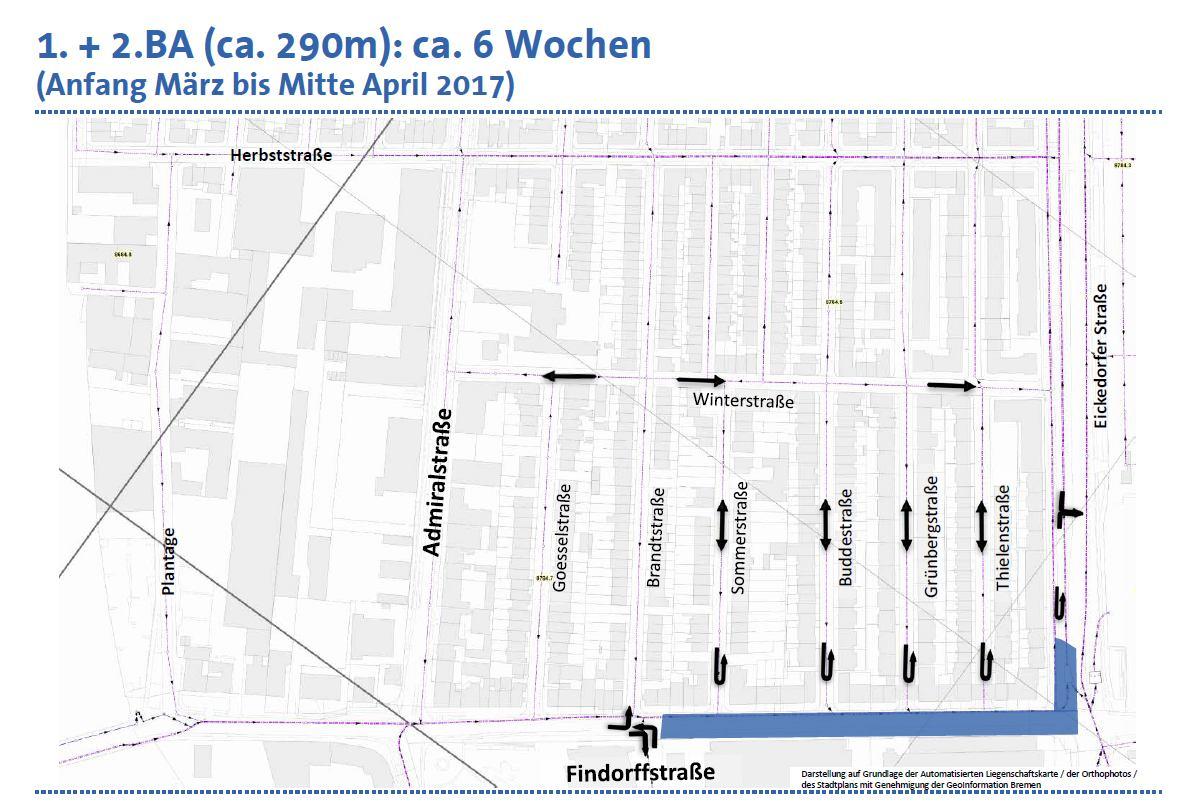 2. Einmündungsbereich Eickedorfer Straße bis Höhe Sommerstraße/Brandtstraße  ©hansewasser