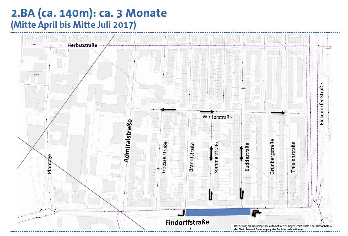 3. Buddestraße bis Höhe Brandtstraße  © hansewasser