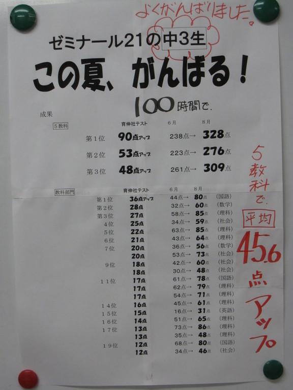 中3生 夏の成果!!