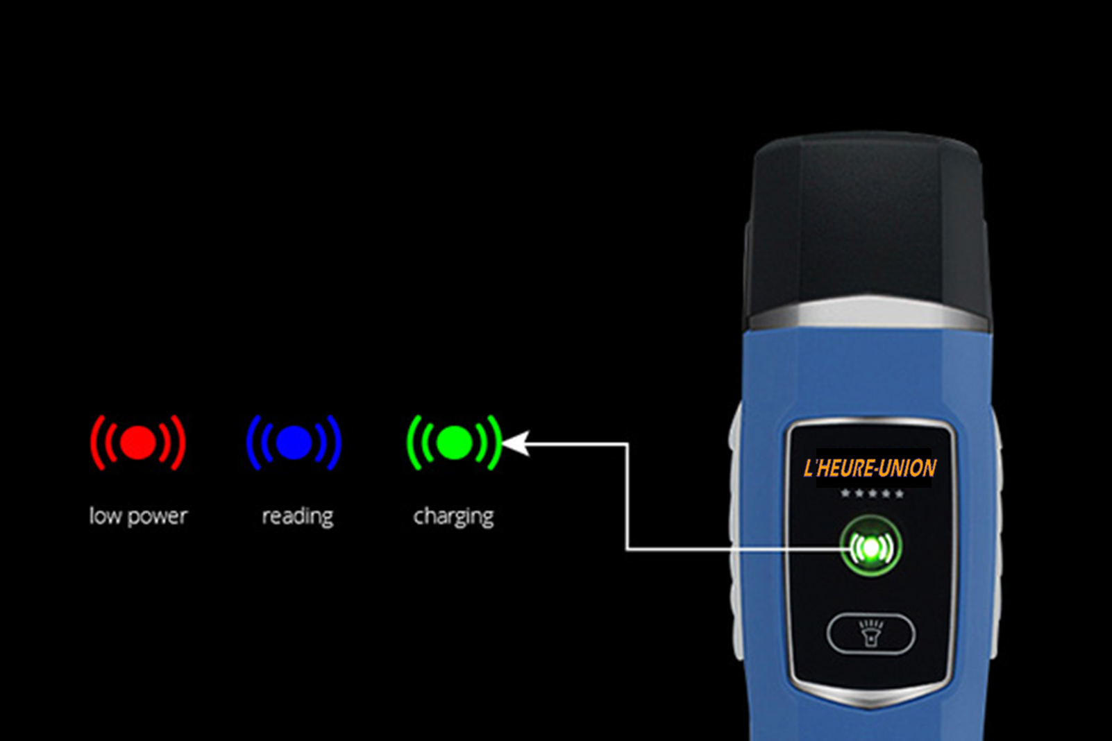 Contrôleur CDR-V4S (LEDs de contrôle)