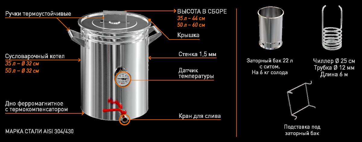 Наборы для домашних пивоварен купить коптильню для горячего копчения в омске