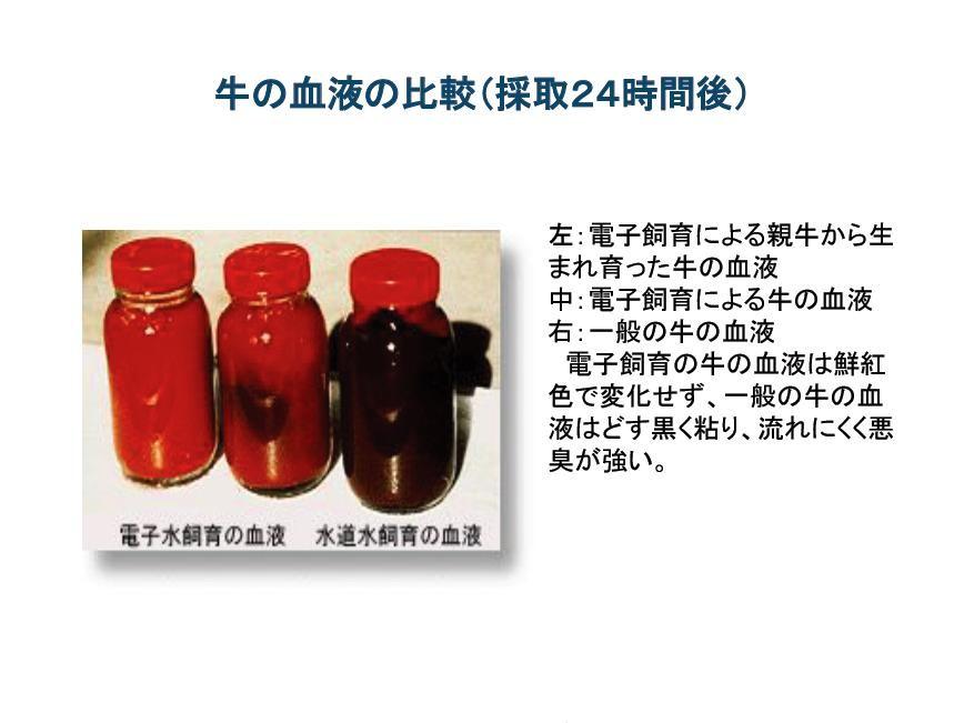※一般的な電子水を使用しての実験