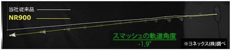 マシンテストによるシャトルの軌道比較