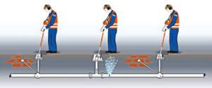 Recherche de fuite d'eau à Grenoble TEL.06 42 67 25 52 ROMI PLOMBERIE