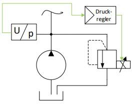 MDR-337-P - Druckregelmodul mit integriertem Leistungsverstärker und Inbetriebnahme-Assistenten