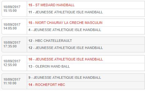 Les résultats des matchs du Tournoi Qualificatif des -18 ans régional