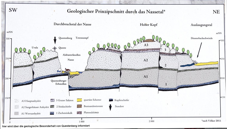 Die kurze Erklärung der Geologie