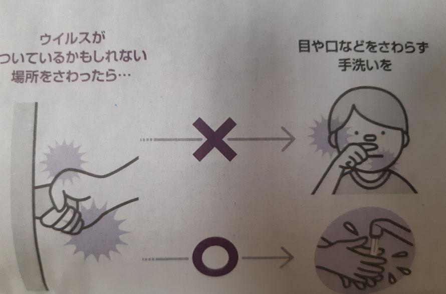 朝日新聞2020/04/10朝刊より