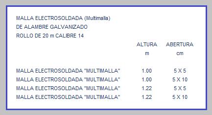 MALLA ELECTROSOLDADA GALVANIZADA MULTIMALLA TABLA DE MEDIDAS