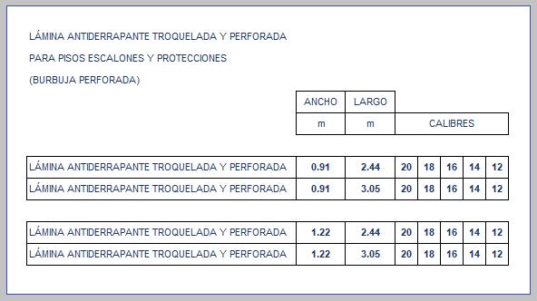 ANTIDERRAPANTE TROQUELADA Y PERFORADA (BURBUJA PERFORADA) TABLA DE MEDIDAS