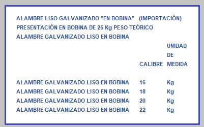 ALAMBRE GALVANIZADO EN BOBINA TABLA DE MEDIDAS