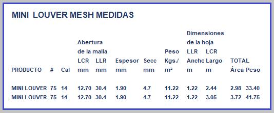 REJILLA MINI LOUVER (METAL DESPLEGADO) TABLA DE ESPECIFICACIONES