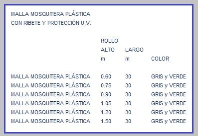 MALLA MOSQUITERA PLÁSTICA CON RIBETE Y PROTECCIÓN U.V. TABLA DE MEDIDAS