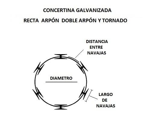 Concertina Diagrama