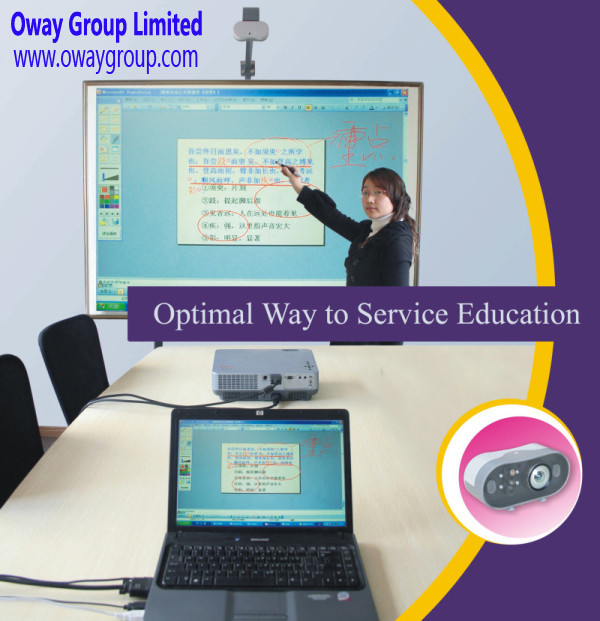 short focus interactive whiteboards for interactive teaching classroom