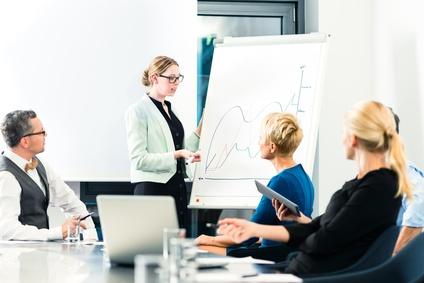 BTE-Potenzial-Führungstraining