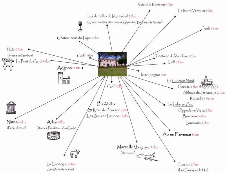la distance et l'emplacement des sites touristiques autour de la chambre d'hôtes
