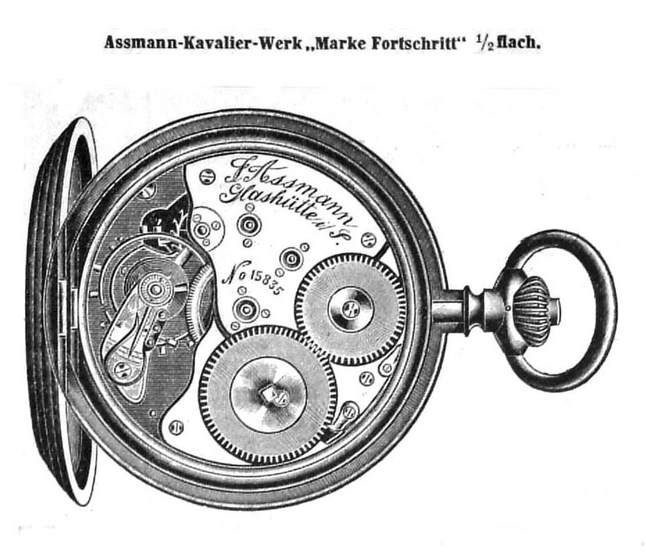 Werbung in der Deutschen Uhrmacher-Zeitung im März 1908