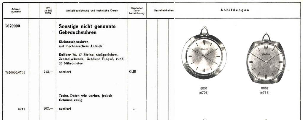 Auszug aus dem Sortimentskatalog Uhren 1968