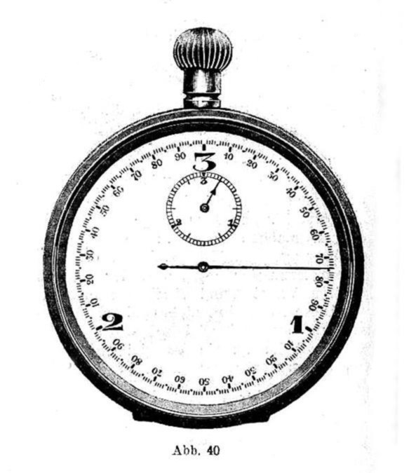 Deutsche Uhrmacher-Zeitung 1921 Nr. 11 S.133