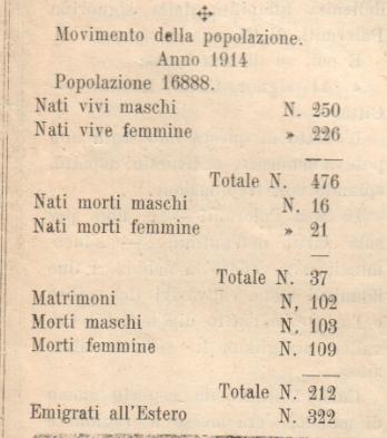 Il Popolano n. 2-3 del 21-1-1915