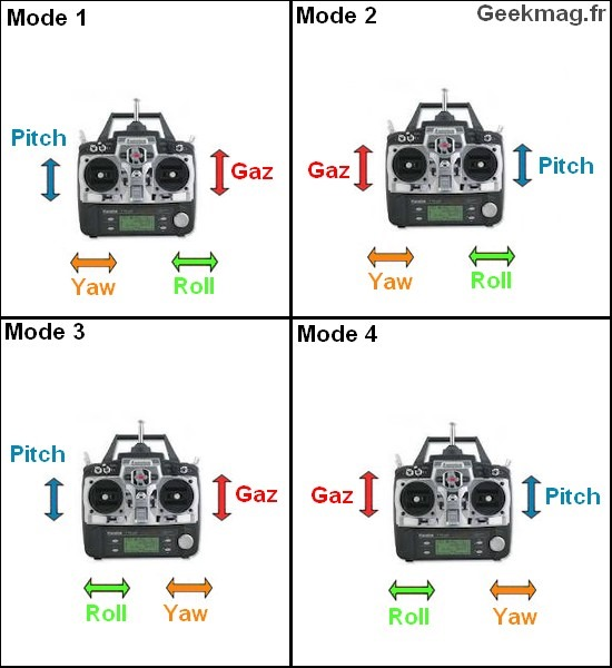 4 modes, merci Geekmag.fr!