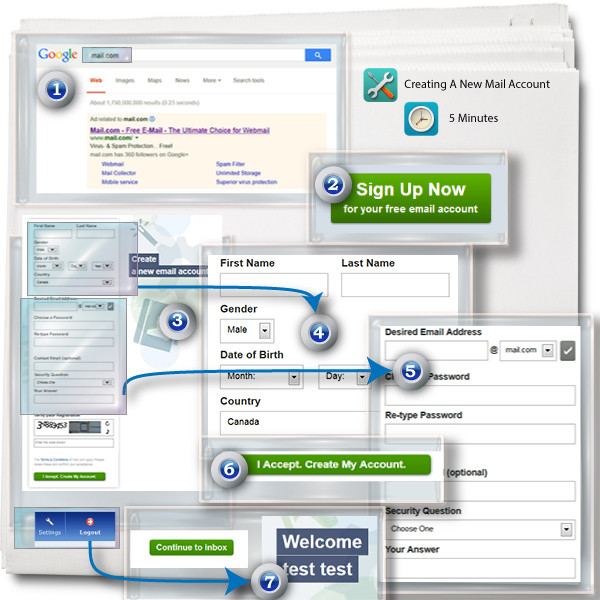First Phase: Accessing Mail.com and creating an account.