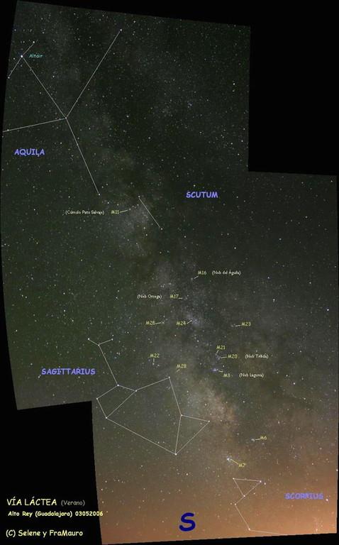Gran campo, y constelaciones