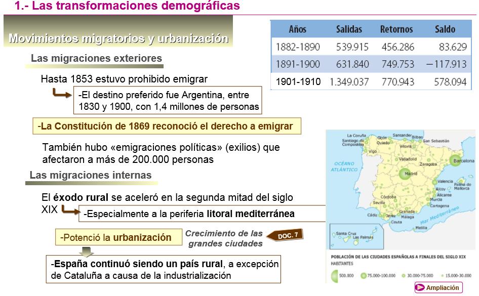 transformaciones demográficas