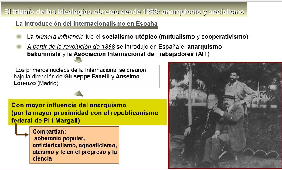 el anarquismo en España (enlace)